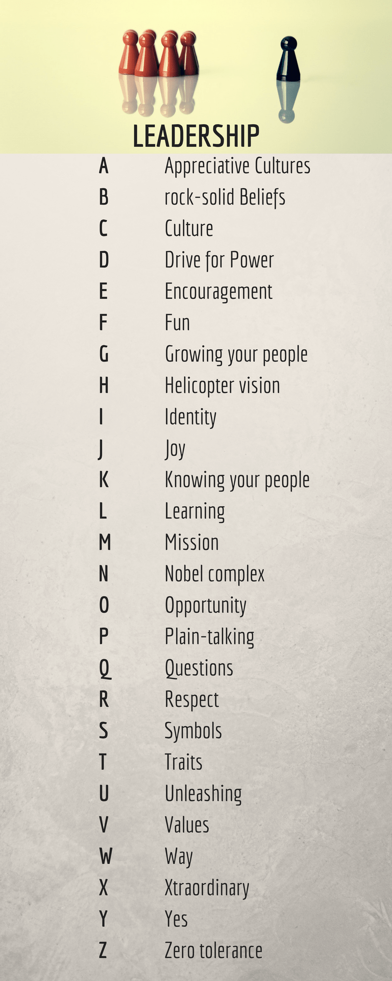 The abc of leadership