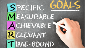 SMART marketing goals to achieve results